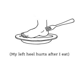"""A drawing of a foot stabbed with a fork illustrates a Google search that says """"My left heel hurts after I eat"""""""